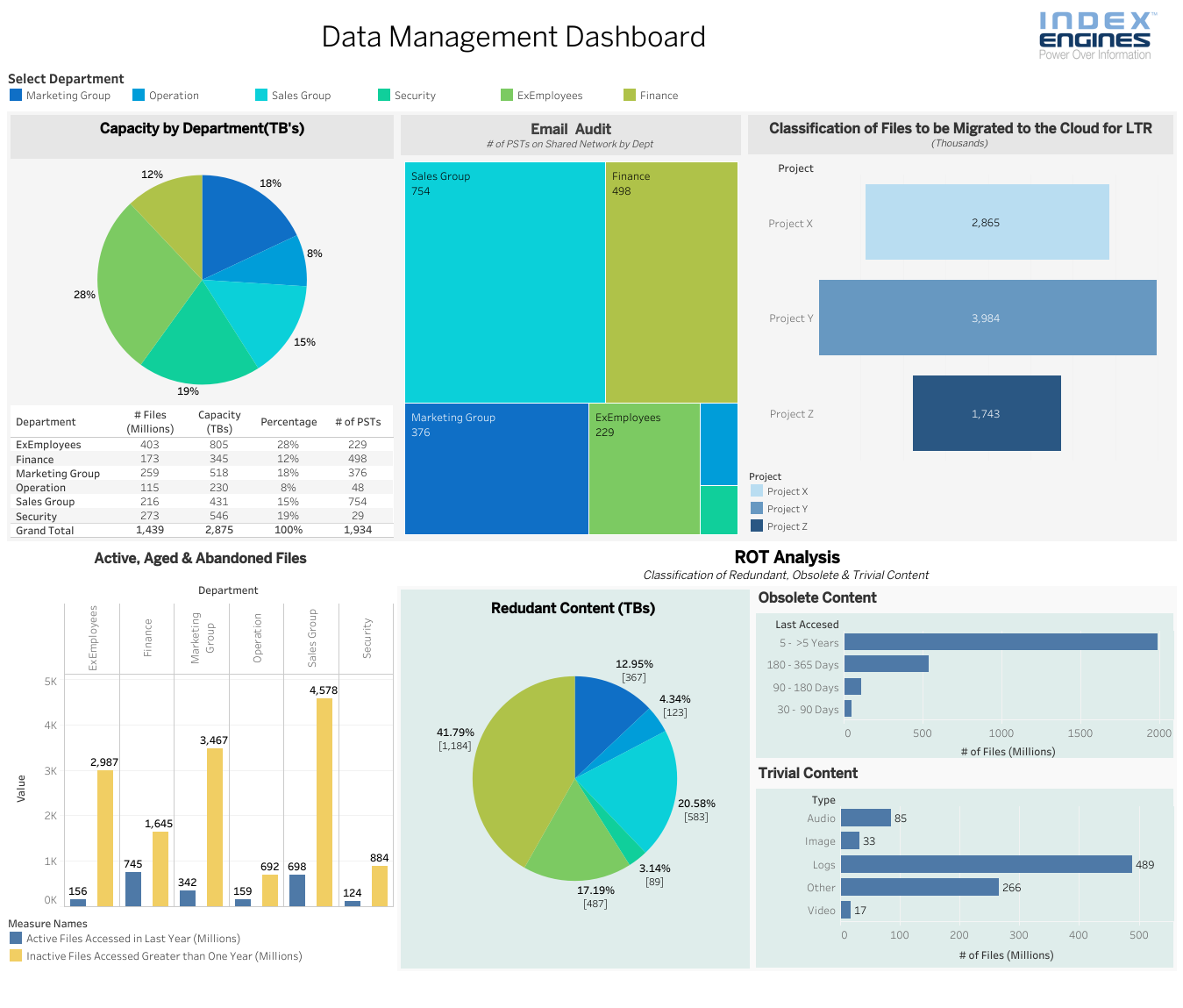 Data Management Dashboard12