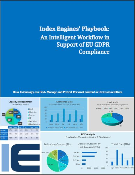GDPR Playbook